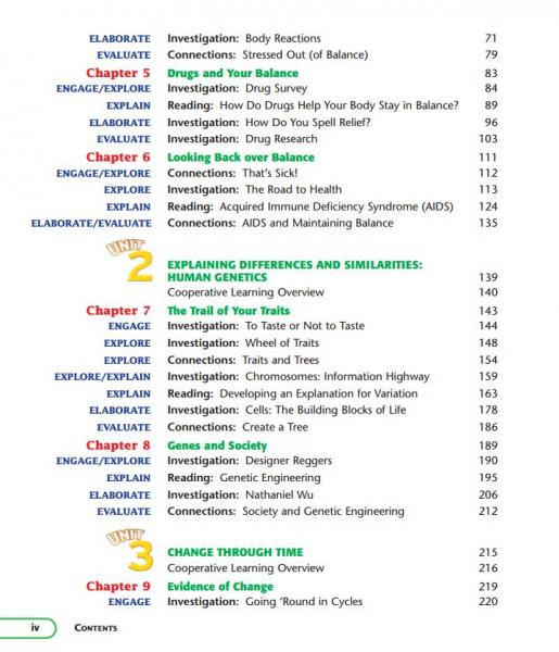 Science and Tech Life SE TOC page iv.JPG